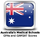 Australia Medical Schools GPAs and GAMSAT scores