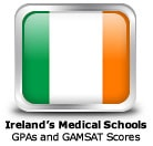 Ireland Medical Schools GPAs and GAMSAT scores