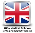 U.K. Medical Schools GPAs and GAMSAT scores
